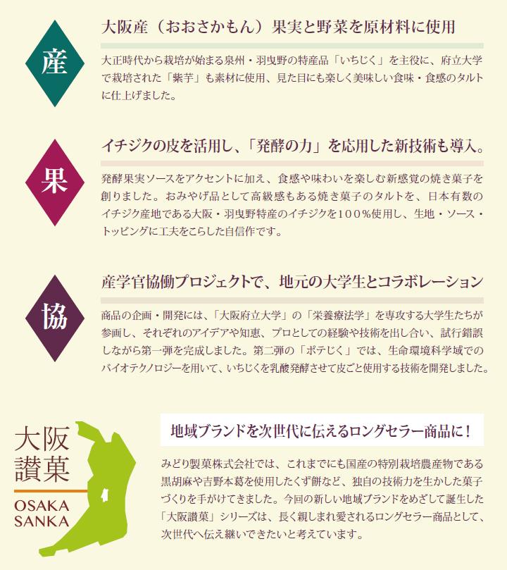 大阪いちじくタルト(nanajiku)